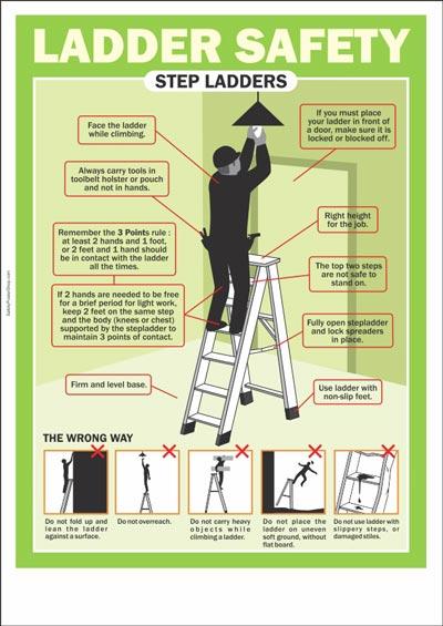 StepLadder-Safety