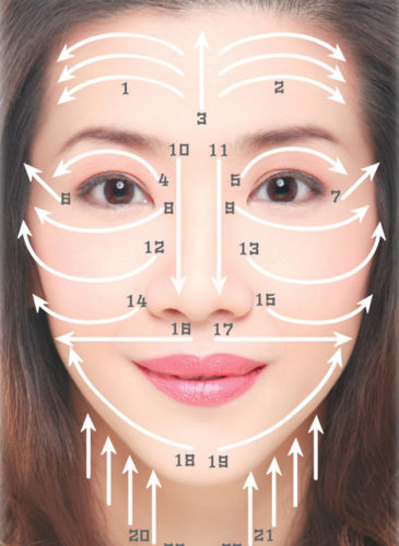gua sha face step by step