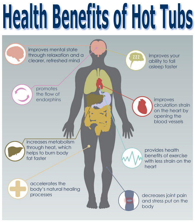 Pain and Stress Relief - Hot Tub Benefits We Totally Need (August 2018)