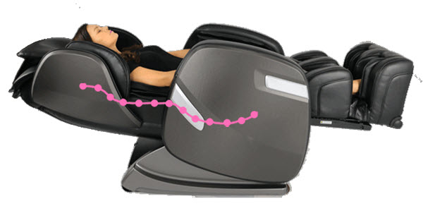 ogawa active supertrac roller technology