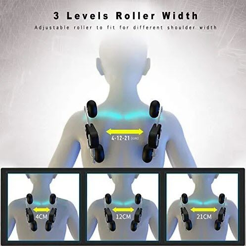 adjustable rollers